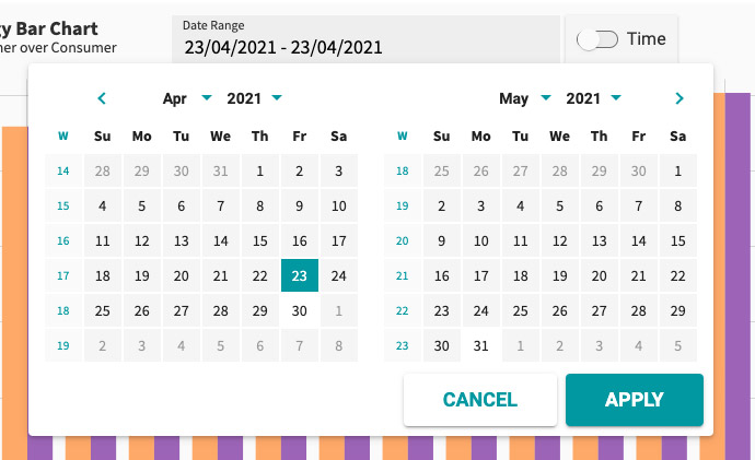 Click twice on a date to select a single day in the widgets time range.