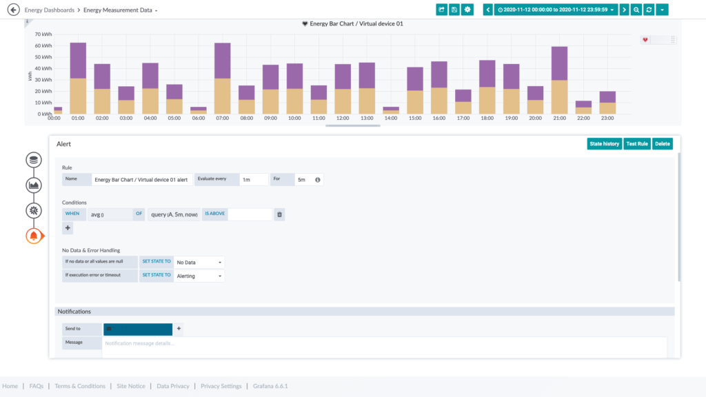 Configuration options for the Time Series Data Service and the associated alerting.